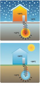 passive-cooling-house